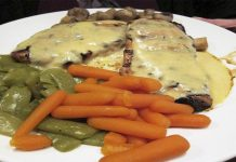 Grilled Chicken Steak with Mushroom