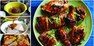 How to make spicy Indian style Roasted Chicken recipe at Home
